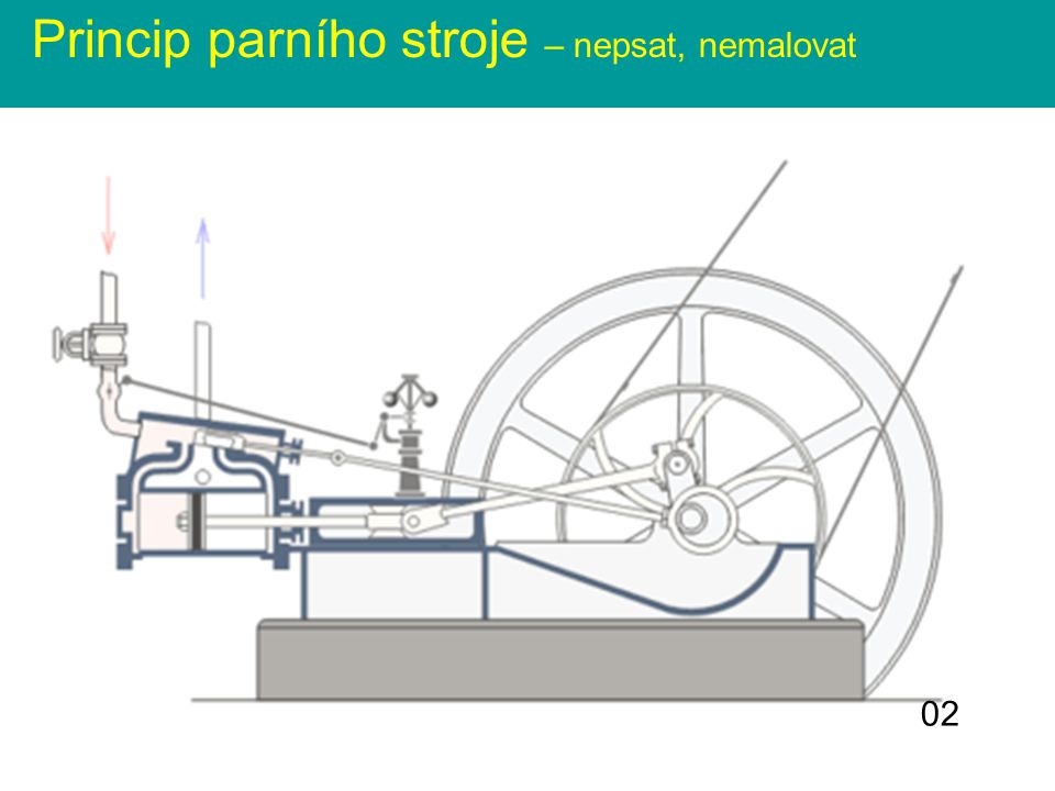 2. Parní turbíny -pro pohon generátorů v elektrárnách - pohání je pára vyrobená mimo motor 03