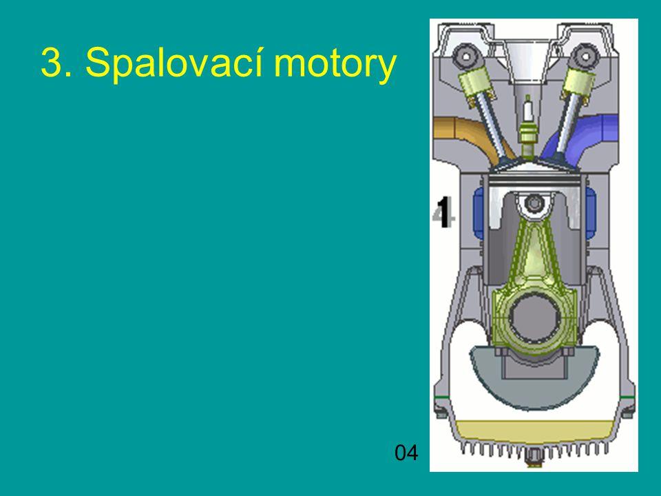 -jsou to nejrozšířenější tepelné motory -pohání je teplo ze spáleného benzínu, nafty nebo plynu -pohání motocykly, automobily a různé malé stroje (sekačky na trávu, motorové pily, křovinořezy,…)