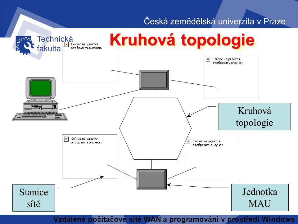 Vzdálené počítačové sítě WAN a programování v prostředí Windows Kruhová topologie Stanice sítě Rozvody