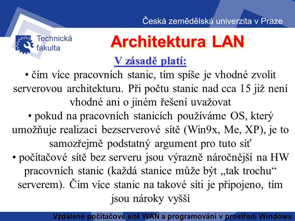 Vzdálené počítačové sítě WAN a programování v prostředí Windows Architektura LAN bez serveru síť serverového typu V podstatě existují dva typy síti ro