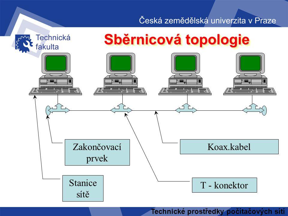 Technické prostředky počítačových sítí Sběrnicová topologie Stanice sítě Zakončovací prvek T - konektor Koax.kabel