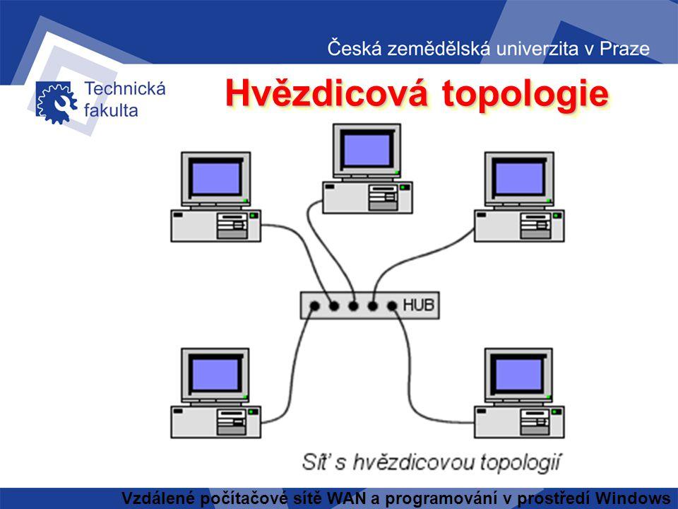 Vzdálené počítačové sítě WAN a programování v prostředí Windows Hvězdicová topologie