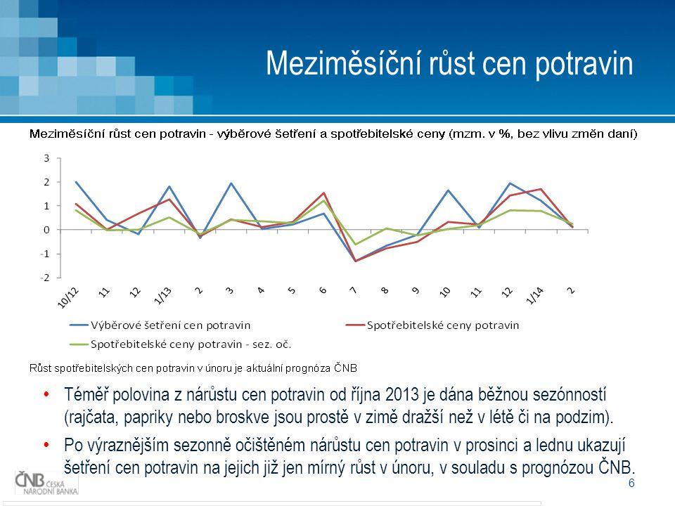 6 Meziměsíční růst cen potravin • Téměř polovina z nárůstu cen potravin od října 2013 je dána běžnou sezónností (rajčata, papriky nebo broskve jsou prostě v zimě dražší než v létě či na podzim).