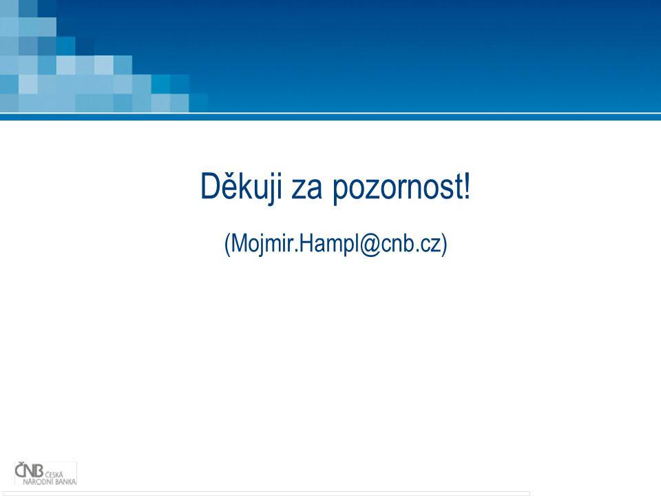 Děkuji za pozornost! (Mojmir.Hampl@cnb.cz)