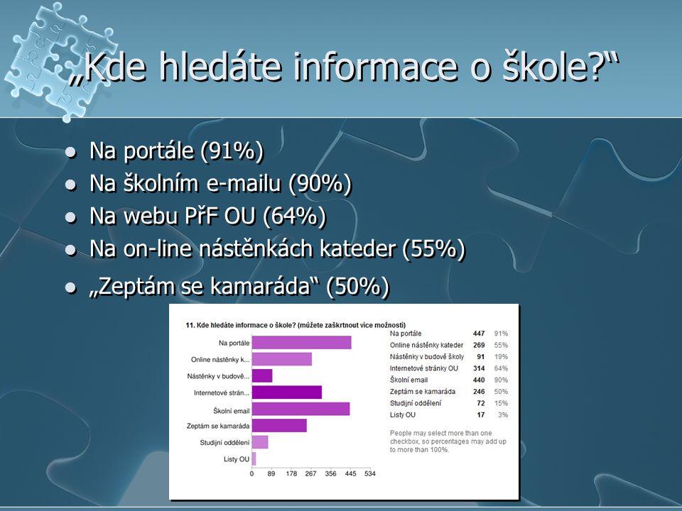 """""""Kde hledáte informace o škole  Na portále (91%)  Na školním e-mailu (90%)  Na webu PřF OU (64%)  Na on-line nástěnkách kateder (55%)  """"Zeptám se kamaráda (50%)  Na portále (91%)  Na školním e-mailu (90%)  Na webu PřF OU (64%)  Na on-line nástěnkách kateder (55%)  """"Zeptám se kamaráda (50%)"""