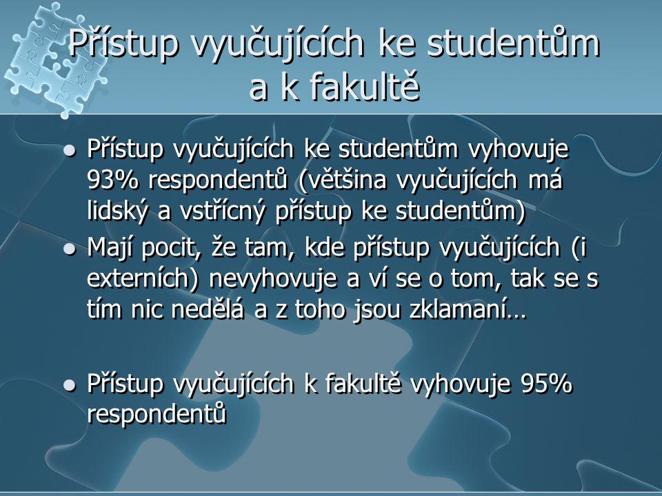 Přístup vyučujících ke studentům a k fakultě  Přístup vyučujících ke studentům vyhovuje 93% respondentů (většina vyučujících má lidský a vstřícný přístup ke studentům)  Mají pocit, že tam, kde přístup vyučujících (i externích) nevyhovuje a ví se o tom, tak se s tím nic nedělá a z toho jsou zklamaní…  Přístup vyučujících k fakultě vyhovuje 95% respondentů  Přístup vyučujících ke studentům vyhovuje 93% respondentů (většina vyučujících má lidský a vstřícný přístup ke studentům)  Mají pocit, že tam, kde přístup vyučujících (i externích) nevyhovuje a ví se o tom, tak se s tím nic nedělá a z toho jsou zklamaní…  Přístup vyučujících k fakultě vyhovuje 95% respondentů