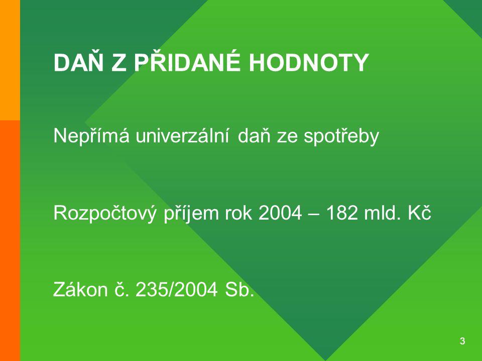 14 MÍSTO PLNĚNÍ 3 základní teritoria: -tuzemsko – území ČR -území Evropského společenství -třetí země – státy, které nejsou členem Evropské unie