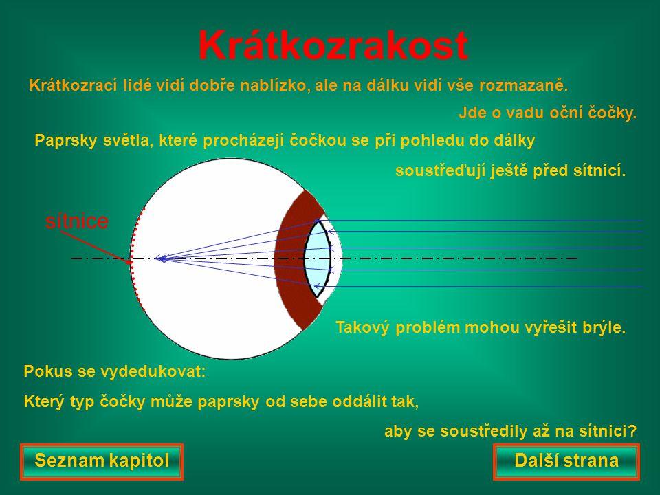 Pokud se krátkozraký člověk dívá do dálky, Krátkozrakost potřebuje pro ostré vidění rozptýlit dopadající paprsky dál od sebe.
