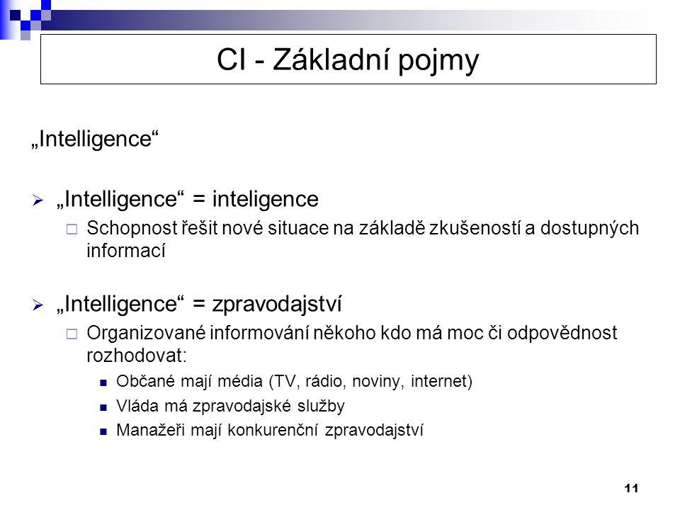 """11 """"Intelligence  """"Intelligence = inteligence  Schopnost řešit nové situace na základě zkušeností a dostupných informací  """"Intelligence = zpravodajství  Organizované informování někoho kdo má moc či odpovědnost rozhodovat:  Občané mají média (TV, rádio, noviny, internet)  Vláda má zpravodajské služby  Manažeři mají konkurenční zpravodajství CI - Základní pojmy"""