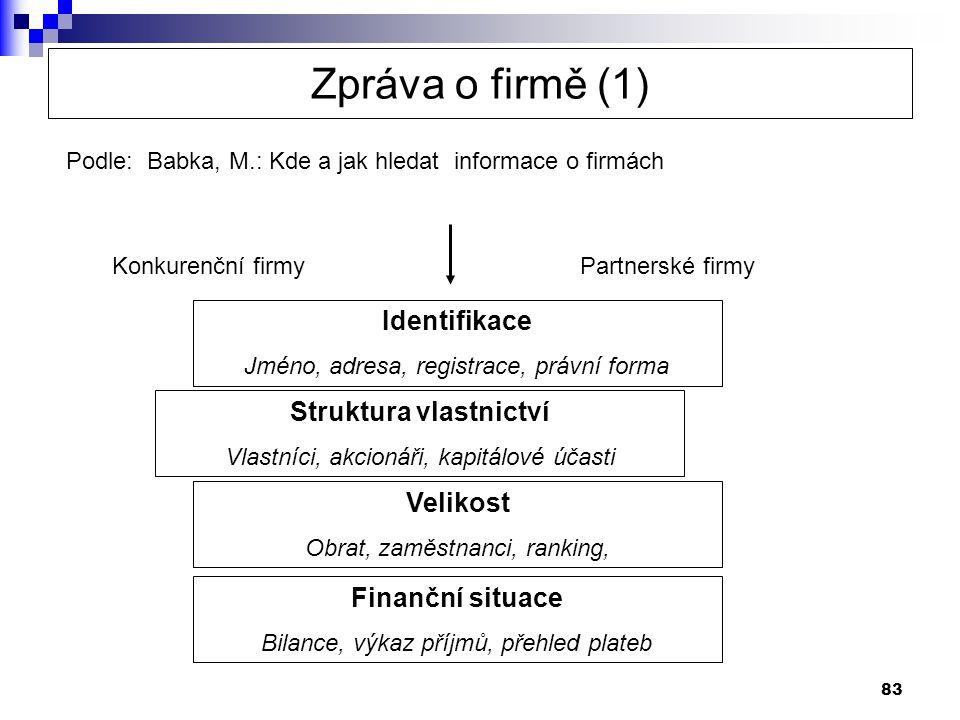 83 Zpráva o firmě (1) Konkurenční firmyPartnerské firmy Identifikace Jméno, adresa, registrace, právní forma Struktura vlastnictví Vlastníci, akcionář