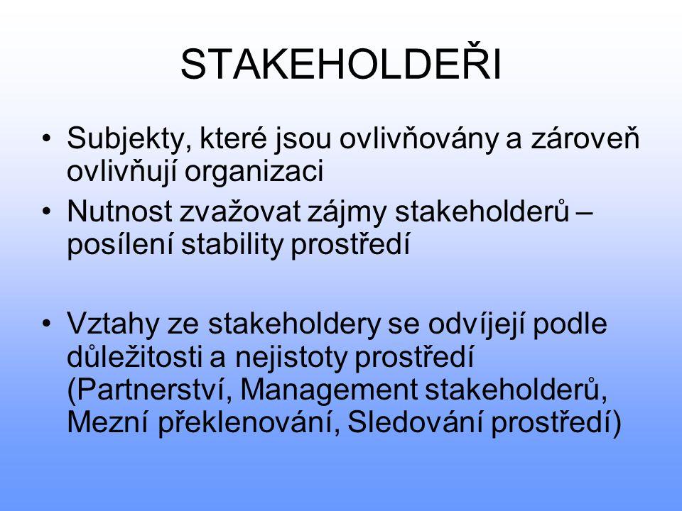 STAKEHOLDEŘI •Subjekty, které jsou ovlivňovány a zároveň ovlivňují organizaci •Nutnost zvažovat zájmy stakeholderů – posílení stability prostředí •Vzt