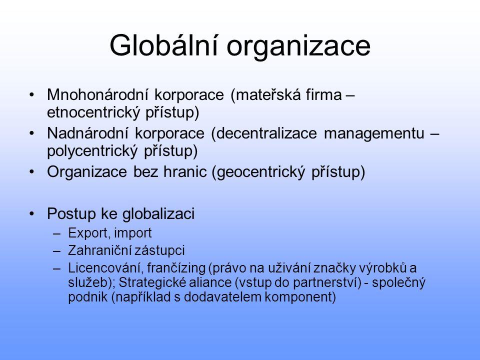 Globální organizace •Mnohonárodní korporace (mateřská firma – etnocentrický přístup) •Nadnárodní korporace (decentralizace managementu – polycentrický
