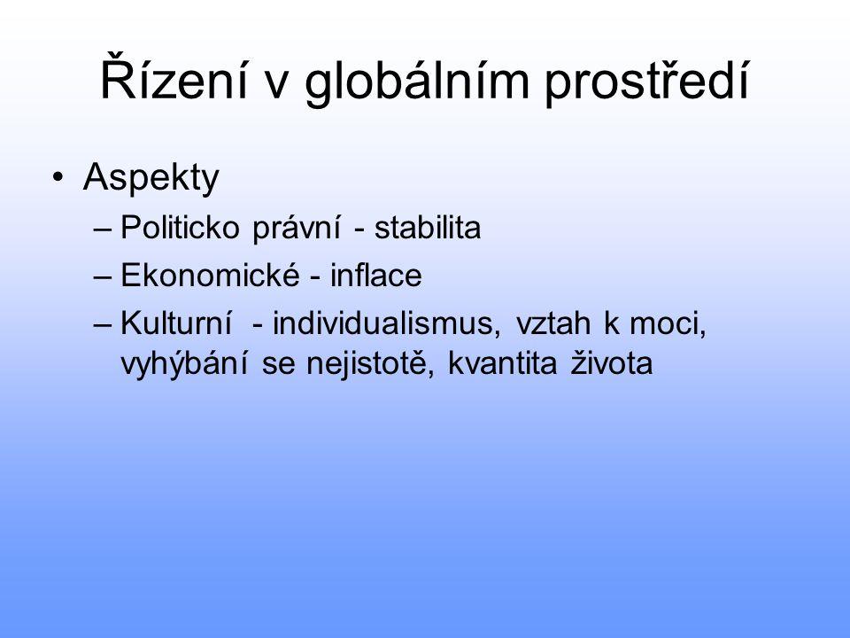Řízení v globálním prostředí •Aspekty –Politicko právní - stabilita –Ekonomické - inflace –Kulturní - individualismus, vztah k moci, vyhýbání se nejis