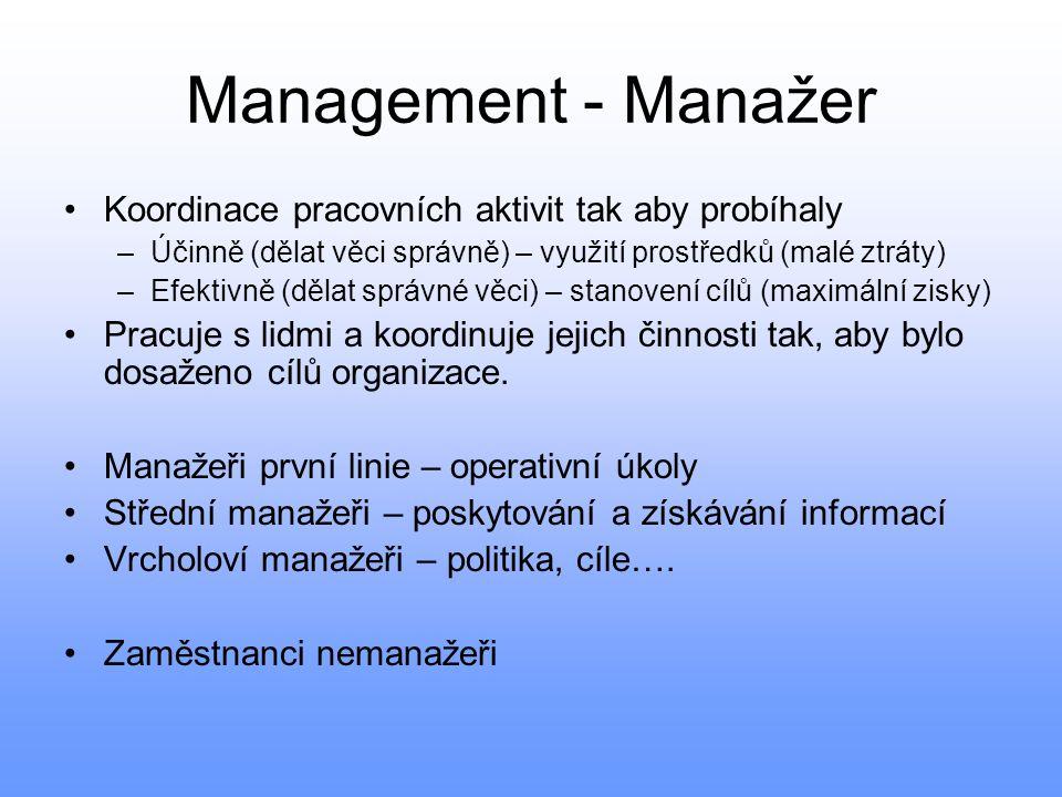 Management - Manažer •Koordinace pracovních aktivit tak aby probíhaly –Účinně (dělat věci správně) – využití prostředků (malé ztráty) –Efektivně (děla