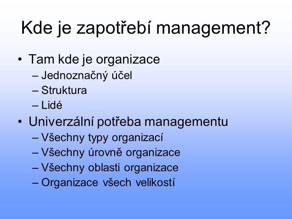 Funkce a procesy managementu •Plánování – definování cílů, formulování strategií •Organizování – stanovení úkolů, postupů a odpovědností •Vedení – motivace, ovlivňování, hledání komunikačních cest, řešení konfliktů •Kontrola – monitorování skutečné výkonnosti, srovnávání, hledání nápravných opatření.