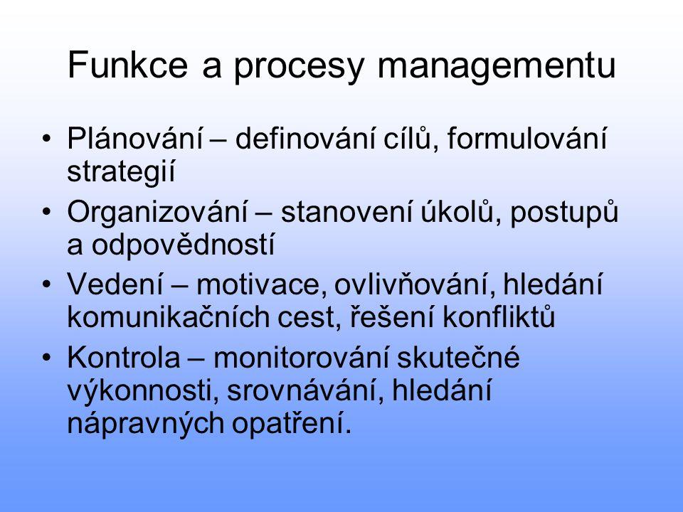 Role managementu •Oblast mezilidských vztahů •Oblast předávání informací •Oblast rozhodování –Stanovení úkolů týmu i jednotlivců –Delegování pravomocí a odpovědností –Koordinace činností a způsoby předávání výsledků –Kontrola výsledků (rámcová i všeobecná) –Důraz na plánování a organizování postupu práce –Minimální množství dílčích příkazů –Péče o odbornou úroveň podřízených –Zvýšení společenského významu týmu –Řešení interpesonálních vztahů –Orientace na dlouhodobé úkoly týmu –Delegování operativních úkolů spolupracovníkům