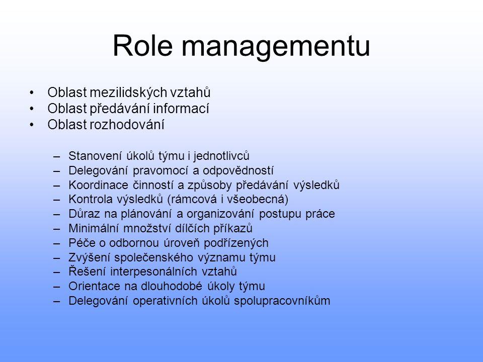 Role managementu •Oblast mezilidských vztahů •Oblast předávání informací •Oblast rozhodování –Stanovení úkolů týmu i jednotlivců –Delegování pravomocí