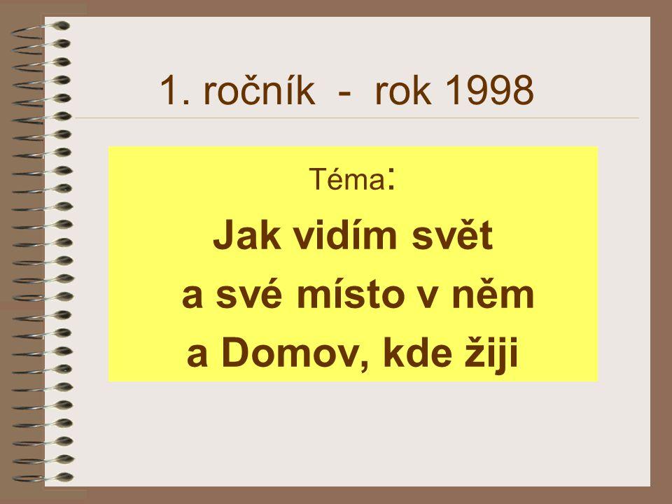 1. ročník - rok 1998 Téma : Jak vidím svět a své místo v něm a Domov, kde žiji