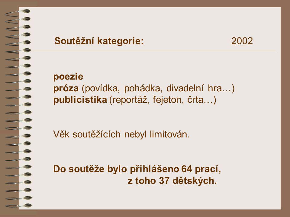Soutěžní kategorie: 2002 poezie próza (povídka, pohádka, divadelní hra…) publicistika (reportáž, fejeton, črta…) Věk soutěžících nebyl limitován. Do s