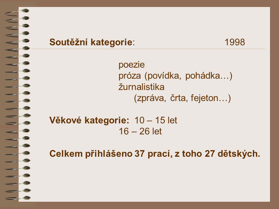 Soutěžní kategorie: 1998 poezie próza (povídka, pohádka…) žurnalistika (zpráva, črta, fejeton…) Věkové kategorie: 10 – 15 let 16 – 26 let Celkem přihl