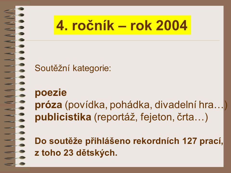 4. ročník – rok 2004 Soutěžní kategorie: poezie próza (povídka, pohádka, divadelní hra…) publicistika (reportáž, fejeton, črta…) Do soutěže přihlášeno