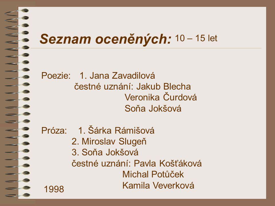 Seznam oceněných: Poezie: 1. Jana Zavadilová čestné uznání: Jakub Blecha Veronika Čurdová Soňa Jokšová Próza: 1. Šárka Rámišová 2. Miroslav Slugeň 3.
