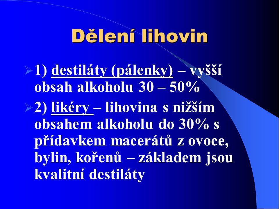 Dělení lihovin  1) destiláty (pálenky) – vyšší obsah alkoholu 30 – 50%  2) likéry – lihovina s nižším obsahem alkoholu do 30% s přídavkem macerátů z