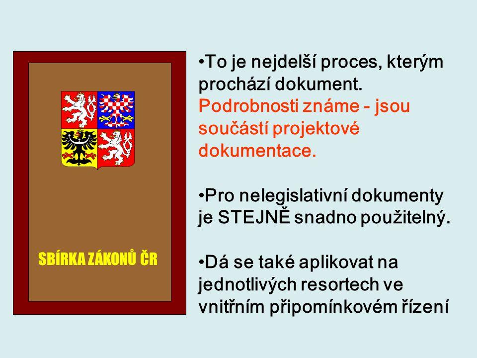 SBÍRKA ZÁKONŮ ČR •To je nejdelší proces, kterým prochází dokument.