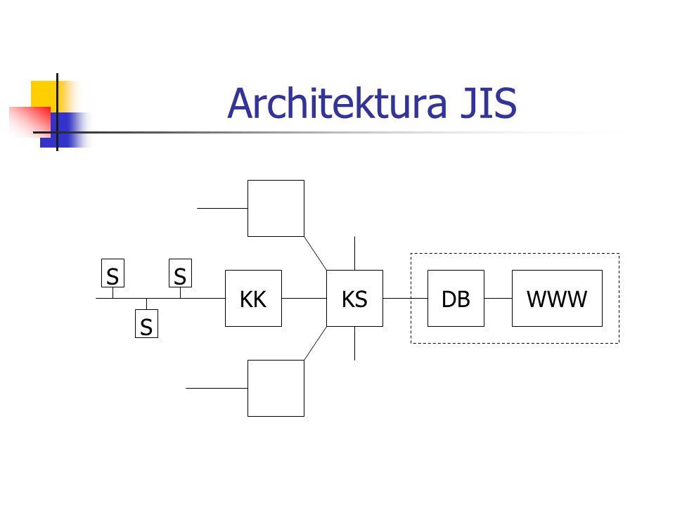 Architektura JIS S SS KKKSDBWWW