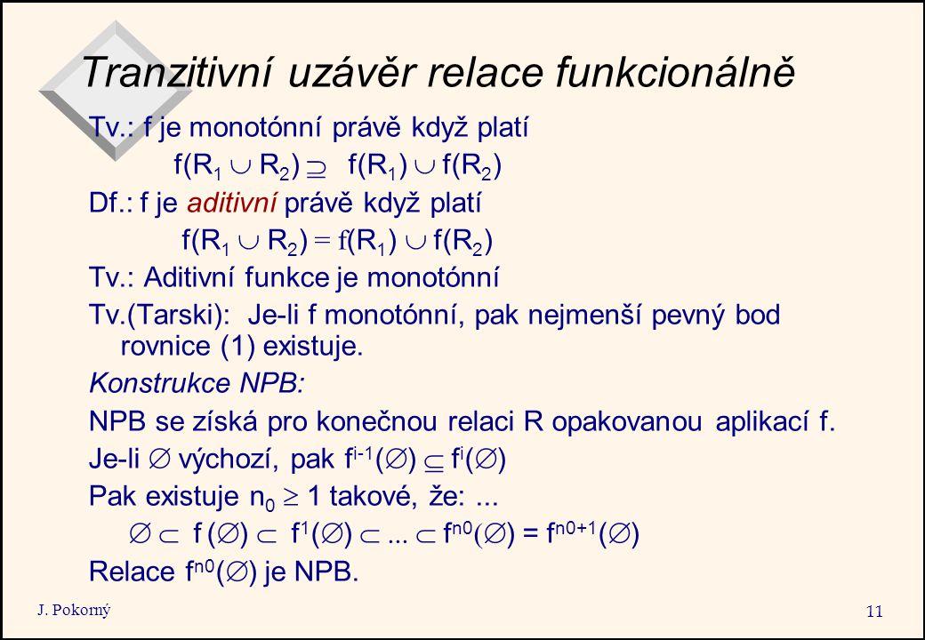 J. Pokorný 11 Tranzitivní uzávěr relace funkcionálně Tv.: f je monotónní právě když platí f(R 1  R 2 )  f(R 1 )  f(R 2 ) Df.: f je aditivní pr