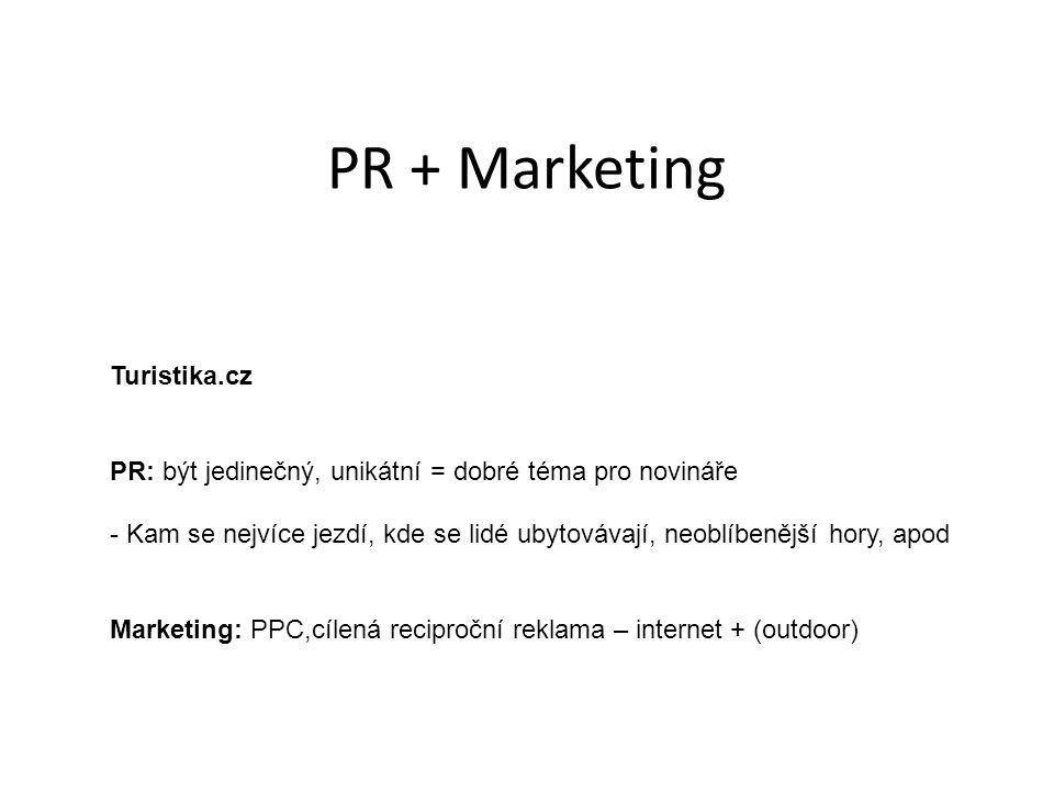 Turistika.cz PR: být jedinečný, unikátní = dobré téma pro novináře - Kam se nejvíce jezdí, kde se lidé ubytovávají, neoblíbenější hory, apod Marketing: PPC,cílená reciproční reklama – internet + (outdoor)