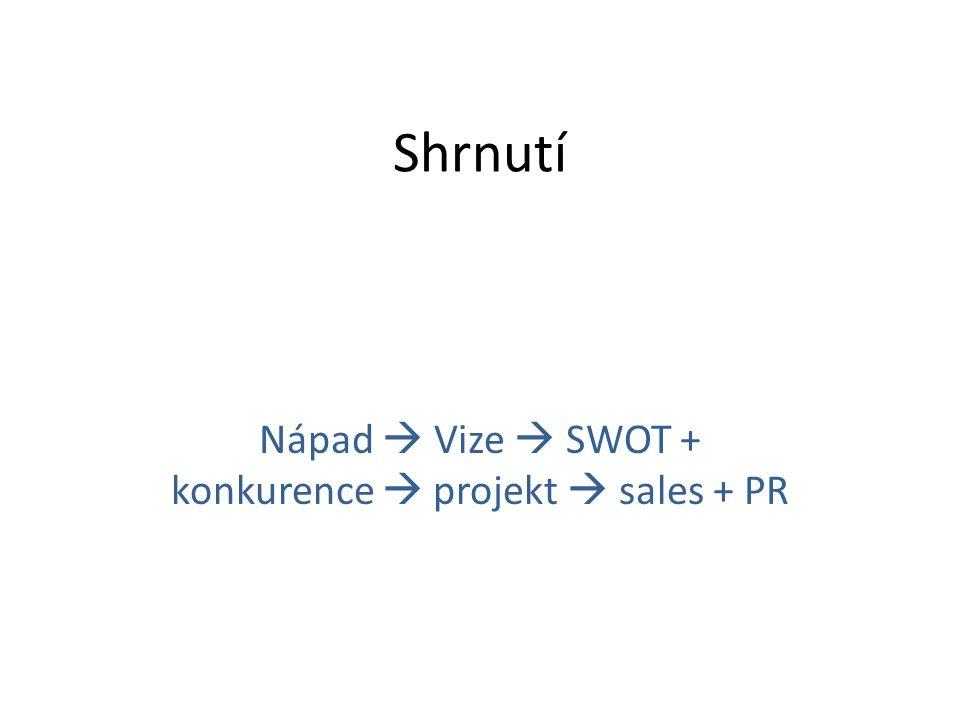 Shrnutí Nápad  Vize  SWOT + konkurence  projekt  sales + PR