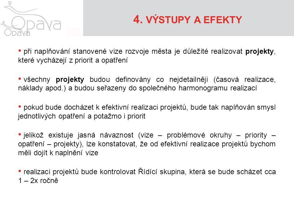 4. VÝSTUPY A EFEKTY • při naplňování stanovené vize rozvoje města je důležité realizovat projekty, které vycházejí z priorit a opatření • všechny proj