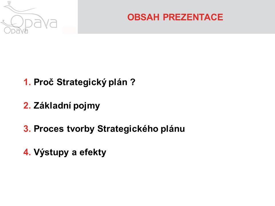 OBSAH PREZENTACE 1.Proč Strategický plán ? 2.Základní pojmy 3.Proces tvorby Strategického plánu 4.Výstupy a efekty