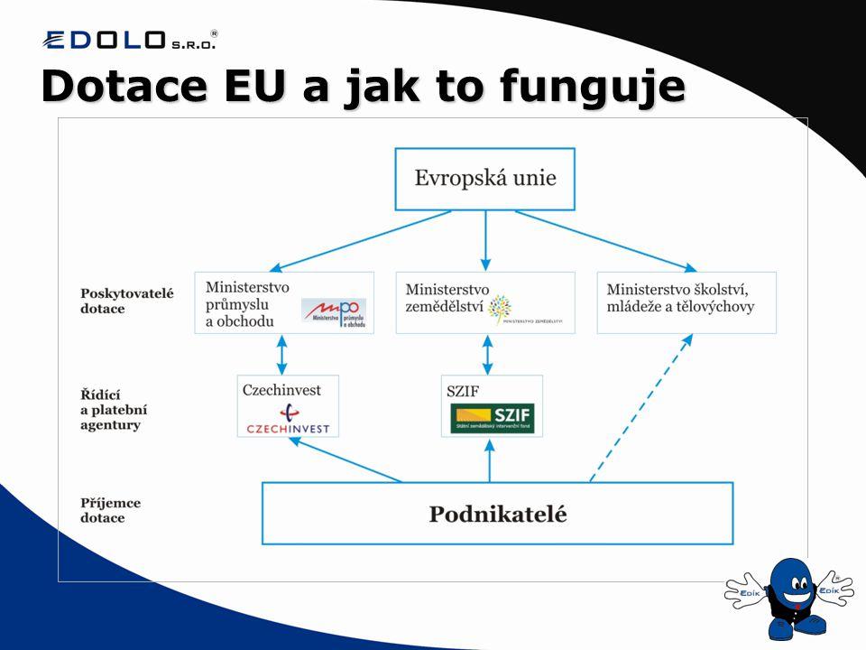 Dotace EU a jak to funguje