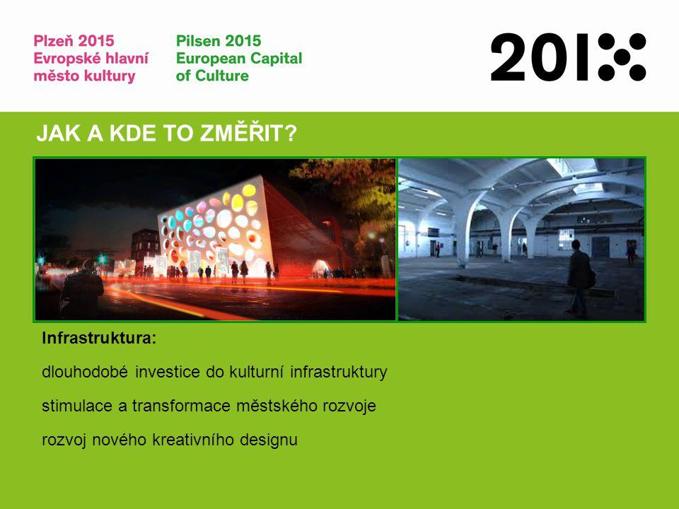 Infrastruktura: dlouhodobé investice do kulturní infrastruktury stimulace a transformace městského rozvoje rozvoj nového kreativního designu JAK A KDE