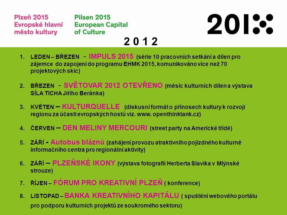 1.LEDEN – BŘEZEN - IMPULS 2015 (série 10 pracovních setkání a dílen pro zájemce do zapojení do programu EHMK 2015, komunikováno více než 70 projektový