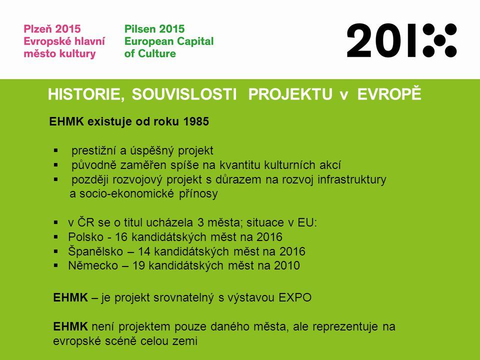 HISTORIE, SOUVISLOSTI PROJEKTU v EVROPĚ EHMK existuje od roku 1985  prestižní a úspěšný projekt  původně zaměřen spíše na kvantitu kulturních akcí 