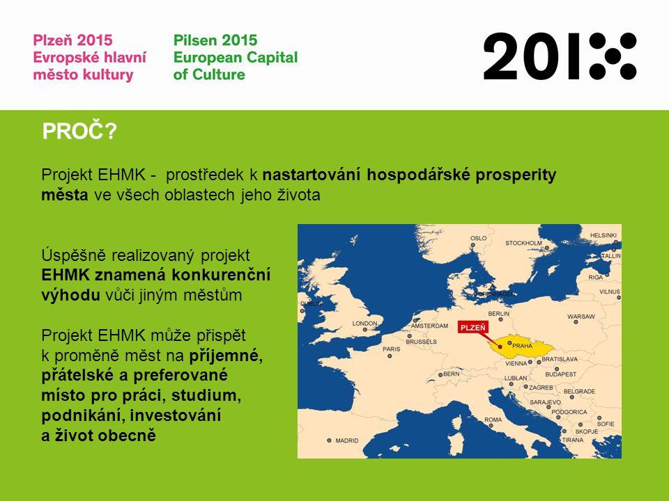 PROČ? Projekt EHMK - prostředek k nastartování hospodářské prosperity města ve všech oblastech jeho života Úspěšně realizovaný projekt EHMK znamená ko