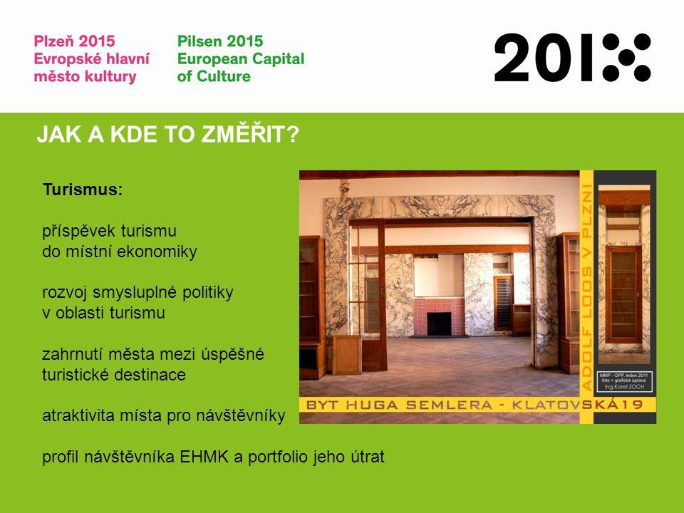 1.LEDEN – BŘEZEN - IMPULS 2015 (série 10 pracovních setkání a dílen pro zájemce do zapojení do programu EHMK 2015, komunikováno více než 70 projektových skic) 2.BŘEZEN - SVĚTOVAR 2012 OTEVŘENO (měsíc kulturních dílen a výstava SÍLA TICHA Jiřího Beránka) 3.KVĚTEN – KULTURQUELLE (diskusní formát o přínosech kultury k rozvoji regionu za účasti evropských hostů viz.
