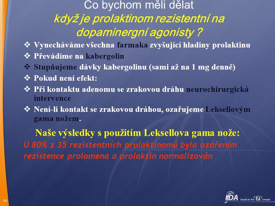 10 Co bychom měli dělat když je prolaktinom rezistentní na dopaminergní agonisty ?  Vynecháváme všechna farmaka zvyšující hladiny prolaktinu  Převád