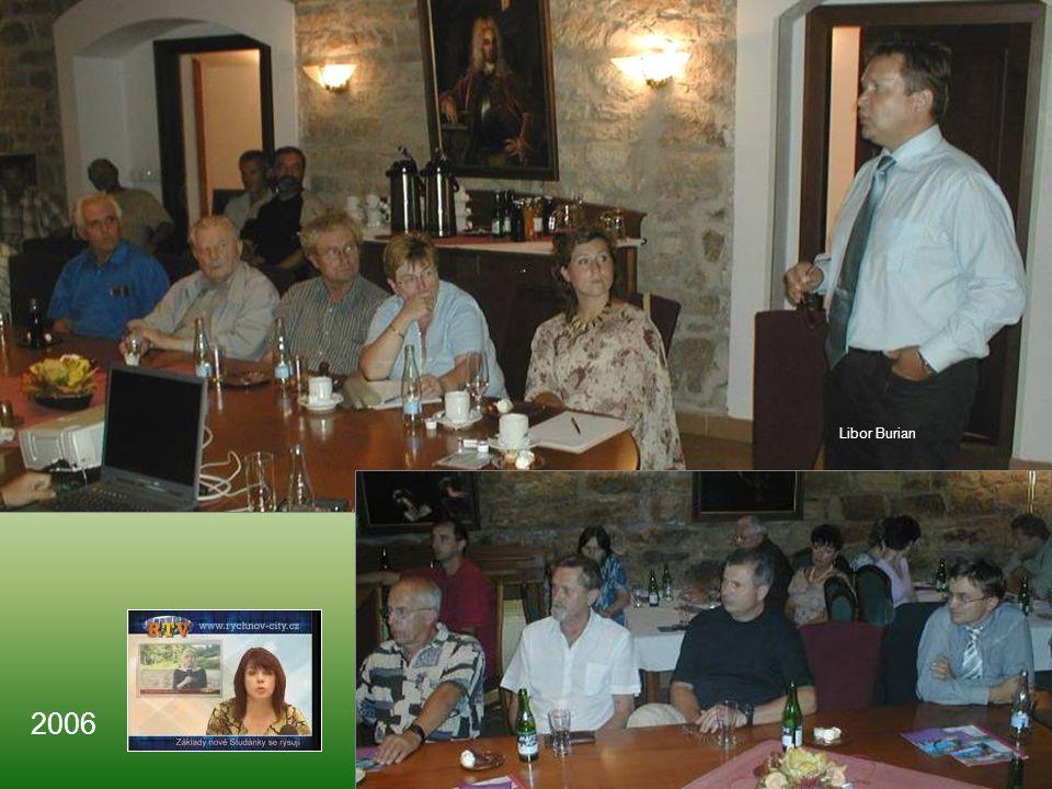 Aleš Granát Libor Burian První komentář v roce 2006 Studánka s nemovitostí čp. 468 a vilou čp. 505 byla v restituci vrácena Městu Rychnov nad Kněžnou