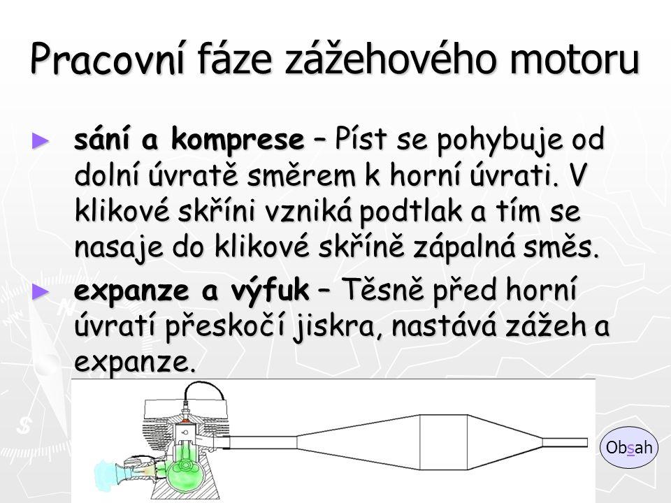 Pracovn í fáze zážehového motoru ► sání a komprese – Píst se pohybuje od dolní úvratě směrem k horní úvrati. V klikové skříni vzniká podtlak a tím se