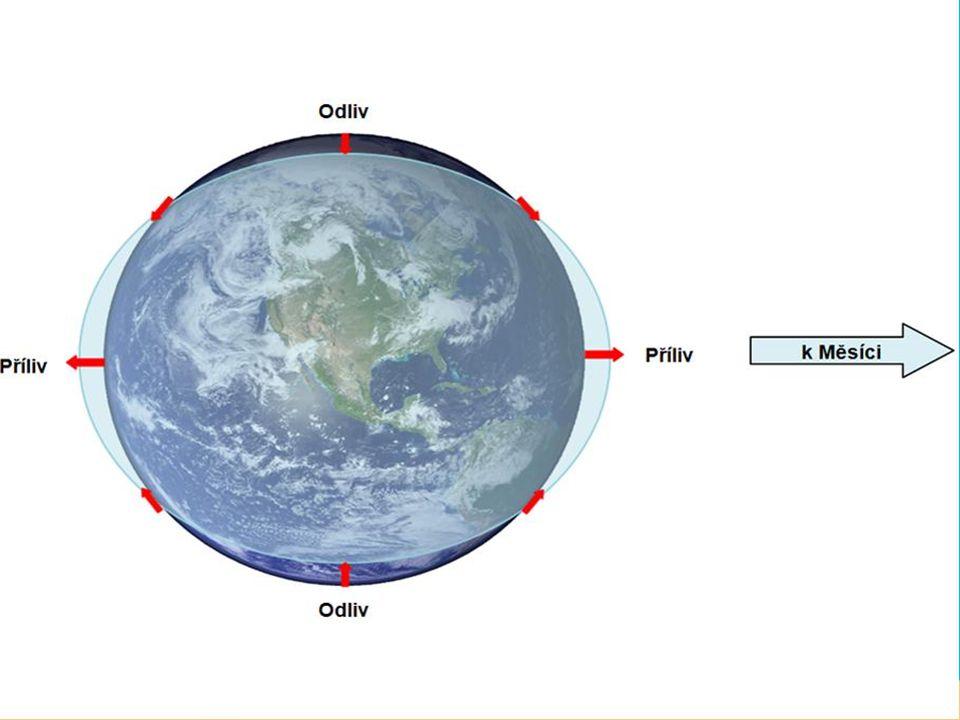 Když stojí Slunce a Měsíc za sebou (při úplňku nebo novu), jejich síly se sčítají a příliv je tehdy mimořádně vysoký. Během první a poslední čtvrti Mě