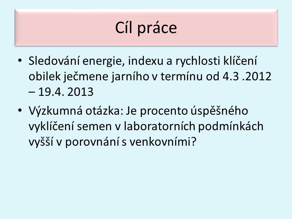 Cíl práce • Sledování energie, indexu a rychlosti klíčení obilek ječmene jarního v termínu od 4.3.2012 – 19.4. 2013 • Výzkumná otázka: Je procento úsp