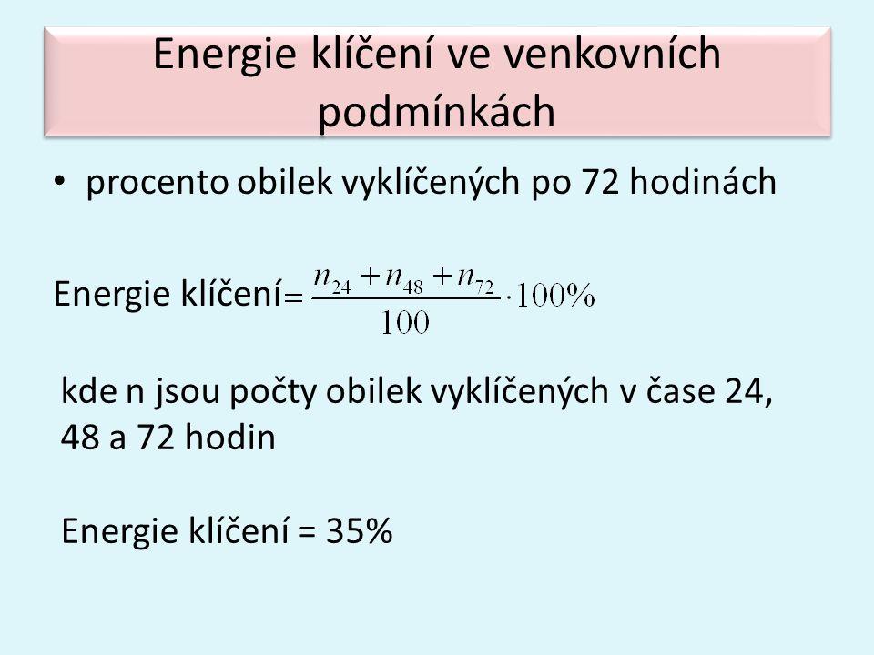 Energie klíčení ve venkovních podmínkách • procento obilek vyklíčených po 72 hodinách Energie klíčení kde n jsou počty obilek vyklíčených v čase 24, 4
