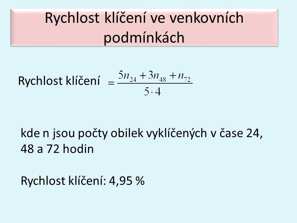Rychlost klíčení ve venkovních podmínkách Rychlost klíčení kde n jsou počty obilek vyklíčených v čase 24, 48 a 72 hodin Rychlost klíčení: 4,95 %