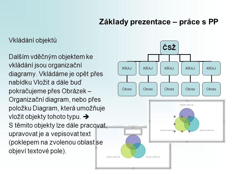 Základy prezentace – práce s PP Vkládání objektů Dalším vděčným objektem ke vkládání jsou organizační diagramy. Vkládáme je opět přes nabídku Vložit a