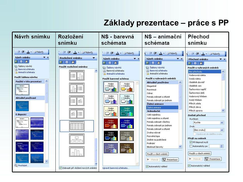 Základy prezentace – práce s PP Vložit text Rozložení snímku Přechod snímku NS – animační schémata NS - barevná schémata Návrh snímku