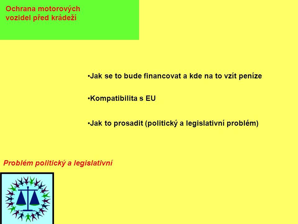 Ochrana motorových vozidel před krádeží Problém politický a legislativní •Jak se to bude financovat a kde na to vzít peníze •Kompatibilita s EU •Jak t